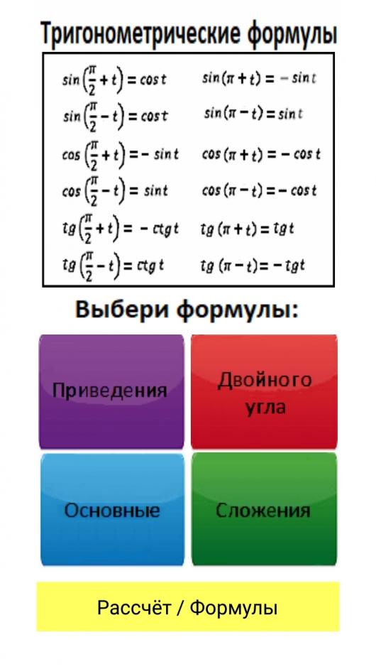 Тригонометрический справочник