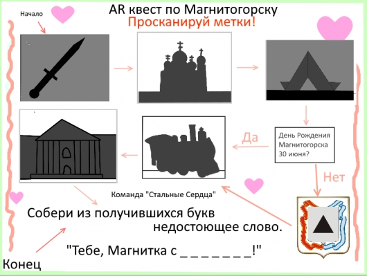 AR квест по достопримечательностям Магнитогорска